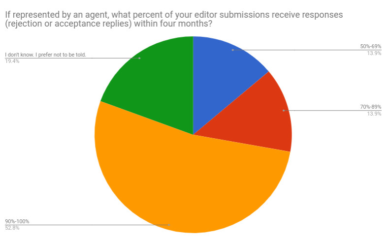 20 editor responses to agents.jpg