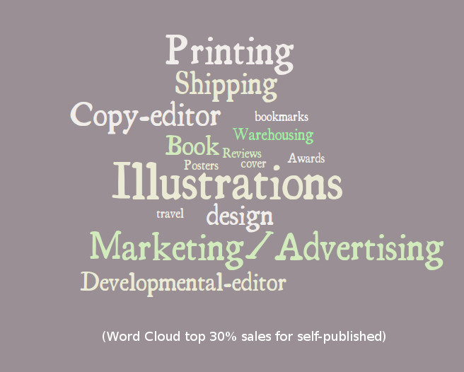 Word cloud best sellers.jpg