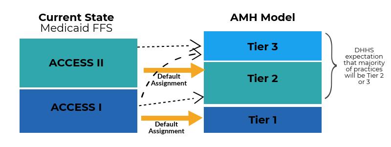 AMH model.png