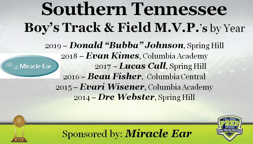 Boys Track & Field All-Star Team — All-Star Prep Awards