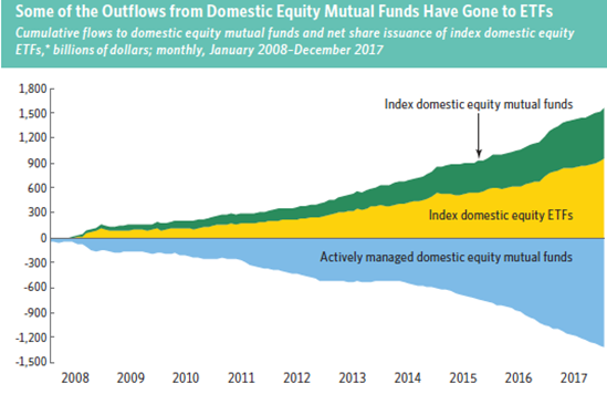 Mutual Fund ETF outflow.png