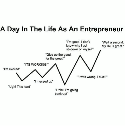 a-day-in-the-life-as-an-entrepreneur-m-good-15386161.png