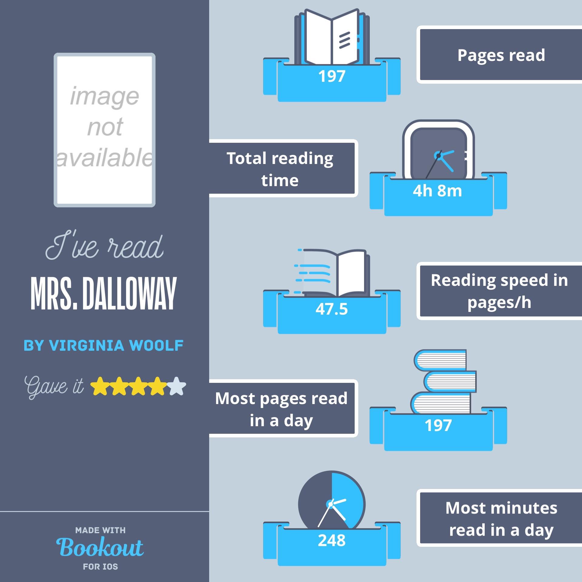 mrs dalloway readathon.jpg