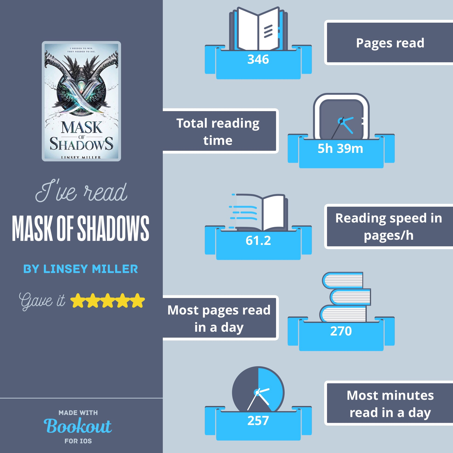 mask of shadows bookout.jpg