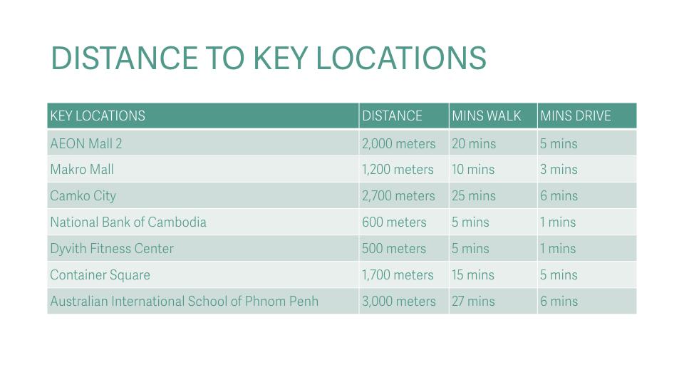 Location Table.001.jpeg