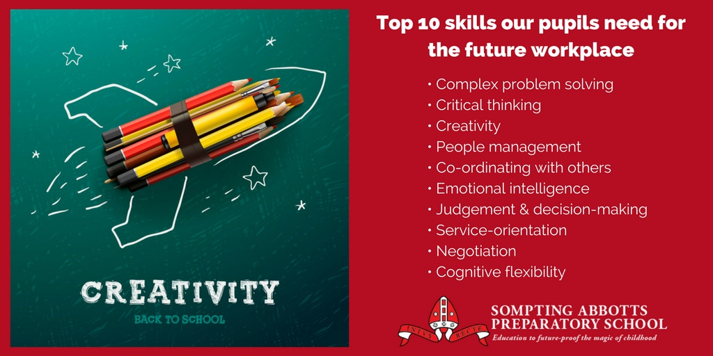 Top 10 skills our pupils need for the future workplace.jpg