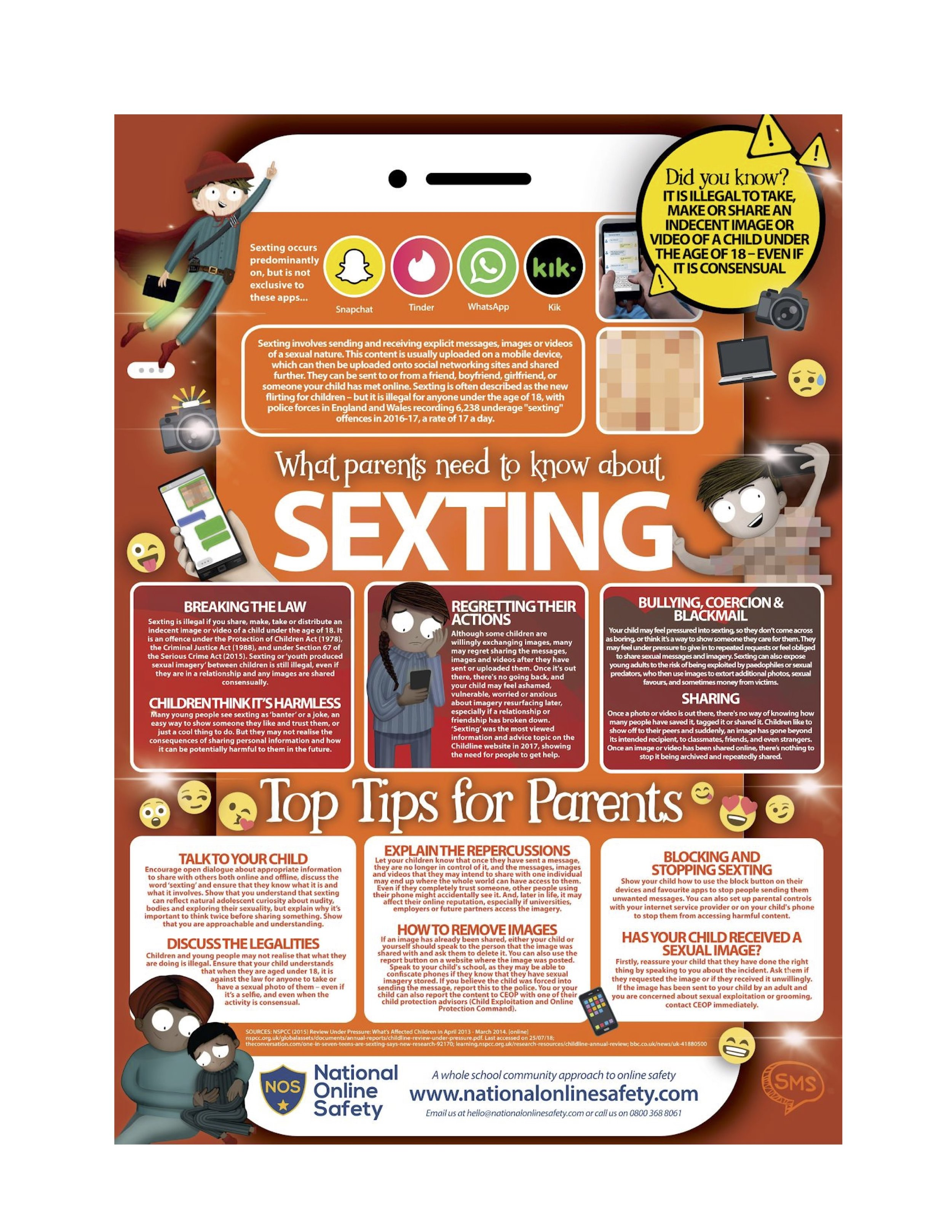 Guide to Parents About the Dangers of 'Sexting'