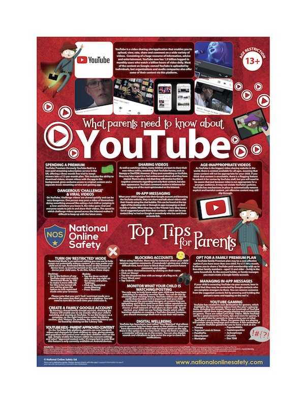 What Parents Need to Know About YouTube