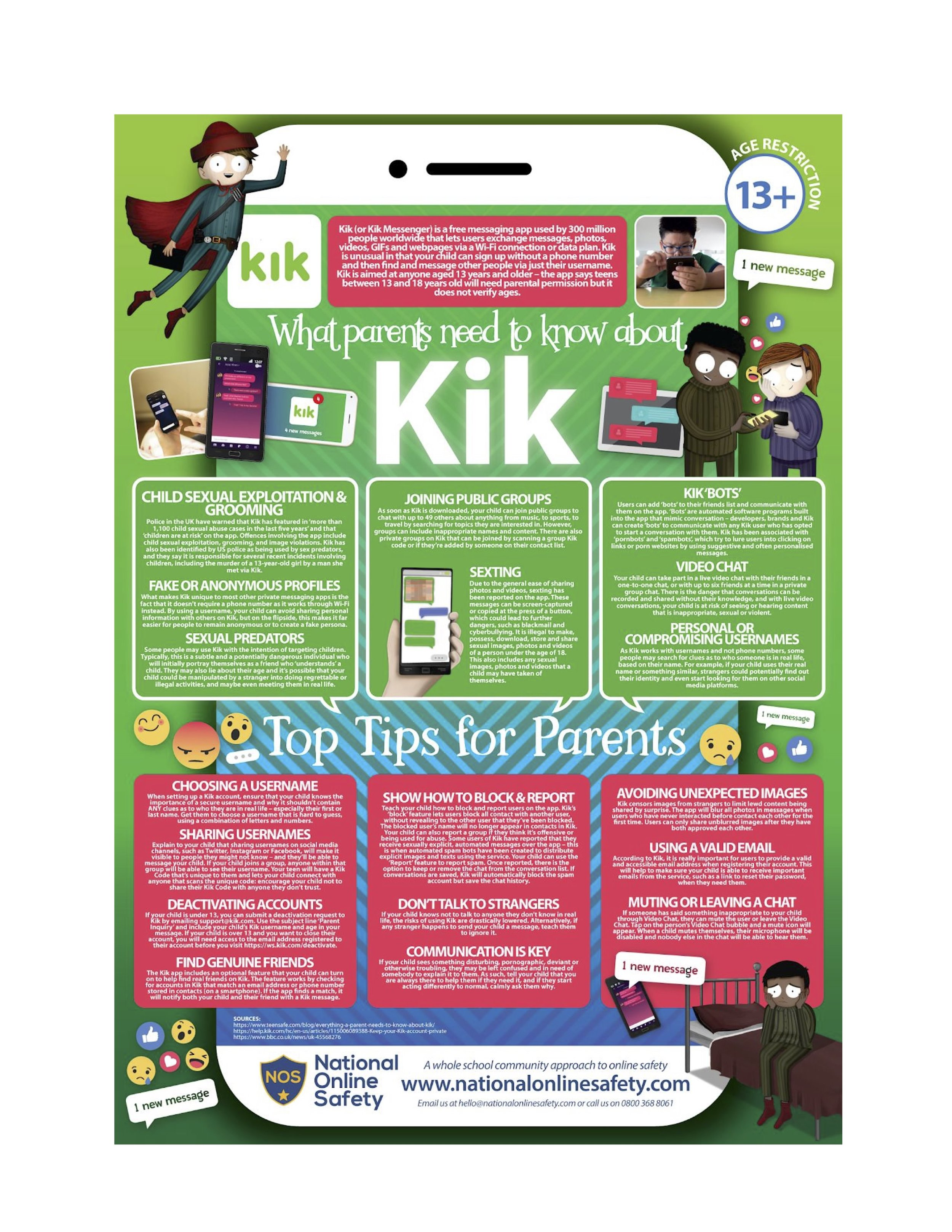 Advice for Parents About Children's Use of Kik