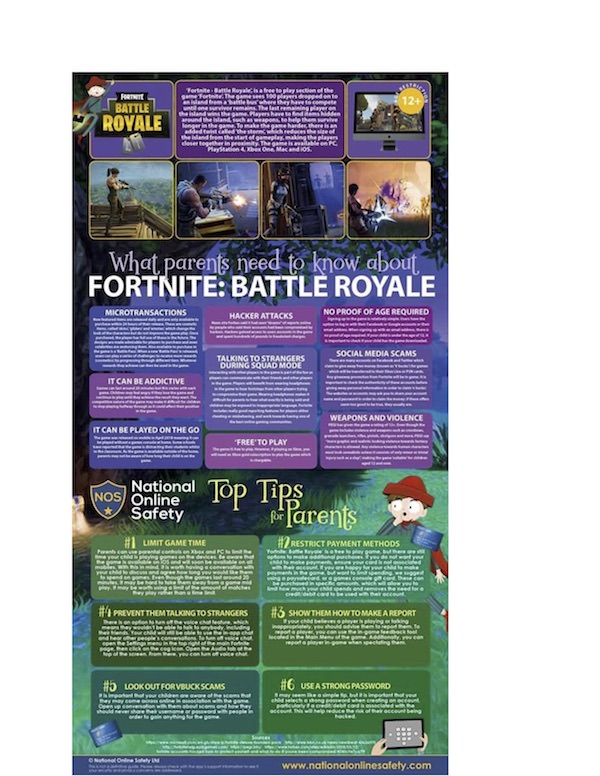 What Parents Need to Know About Fortnite Battle Royale