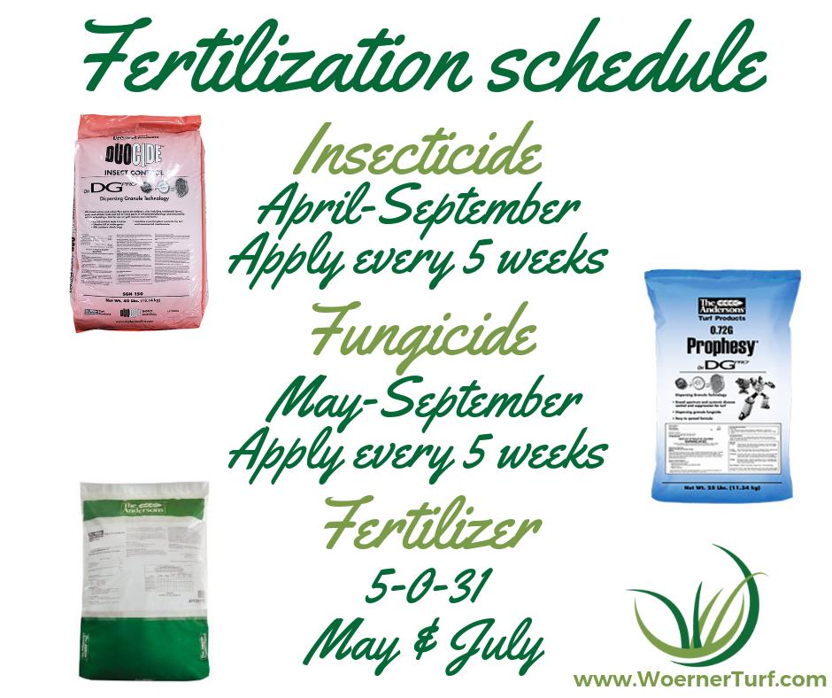 Fertilization schedule.png