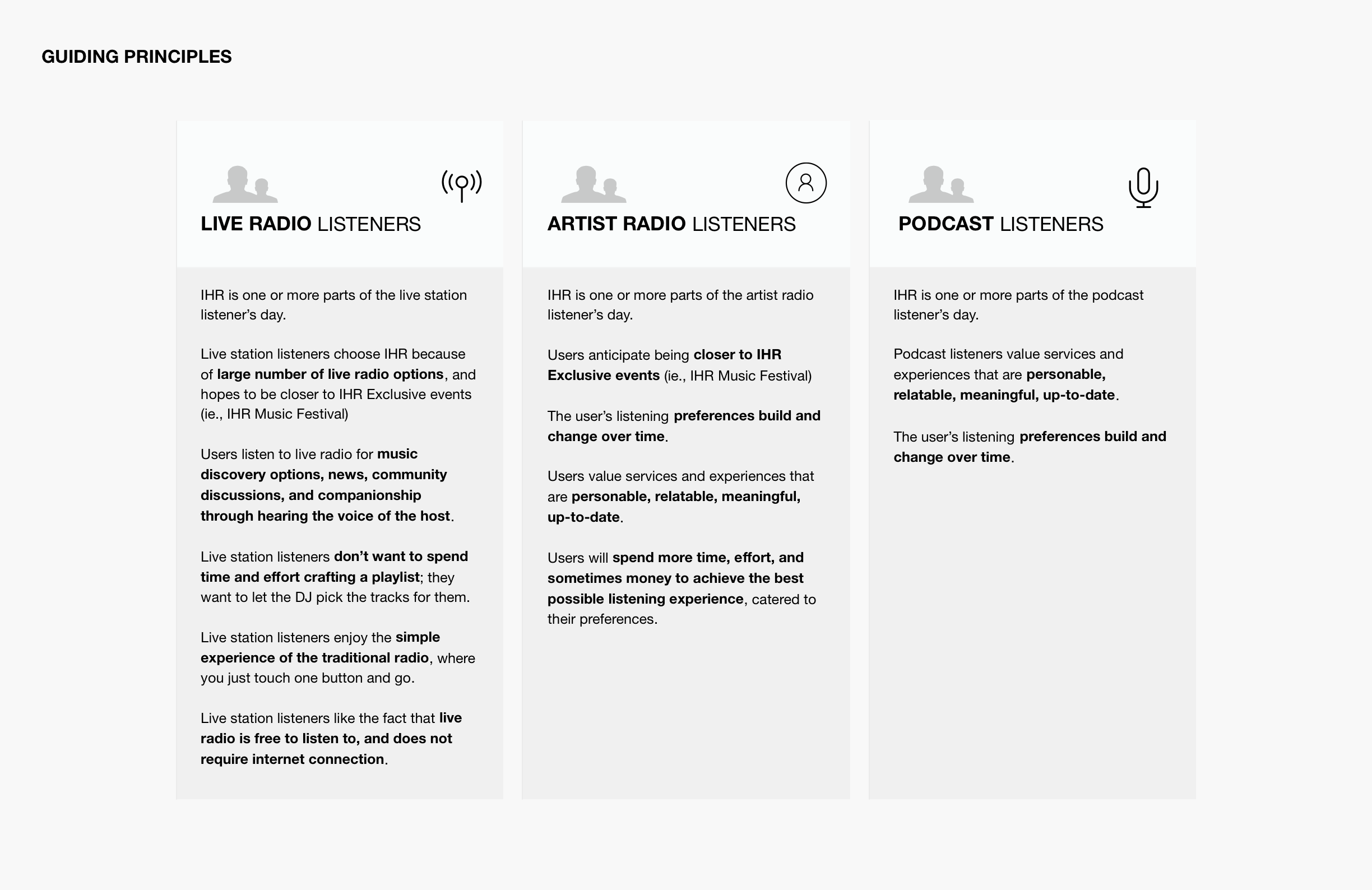 Figure 2.  The three user types identified for iHeartRadio's mobile app.