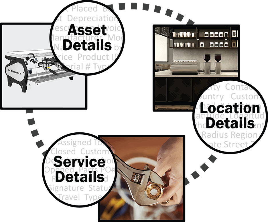 Asset Location service cycle 2.png
