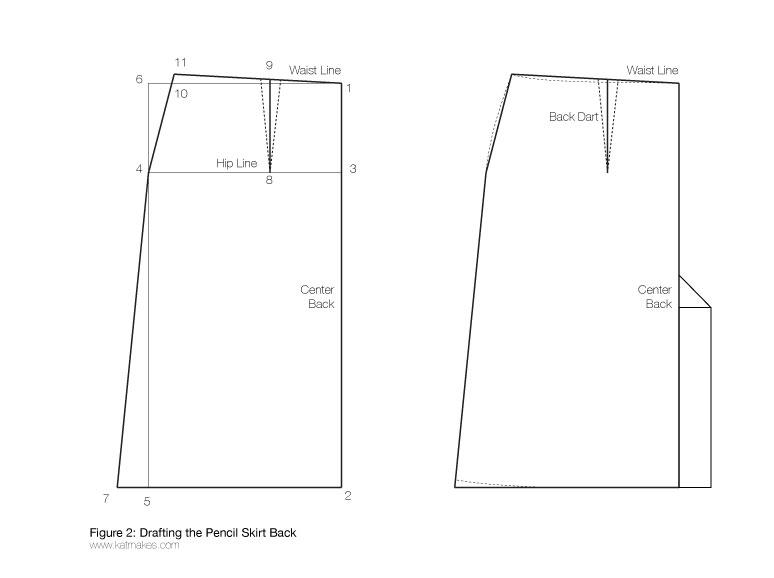 draft diagram of back of pencil skirt