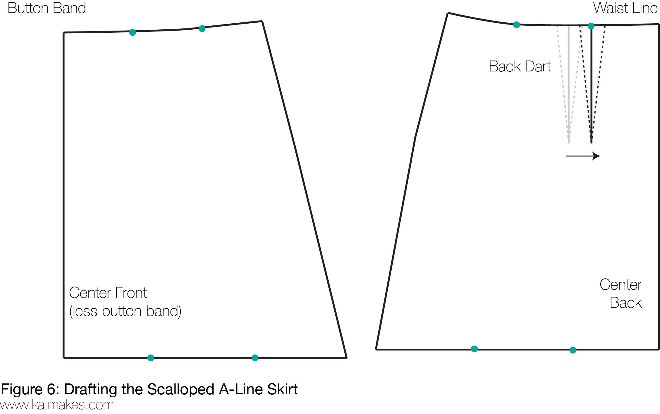 scalloped-skirt-measure divisions.jpg