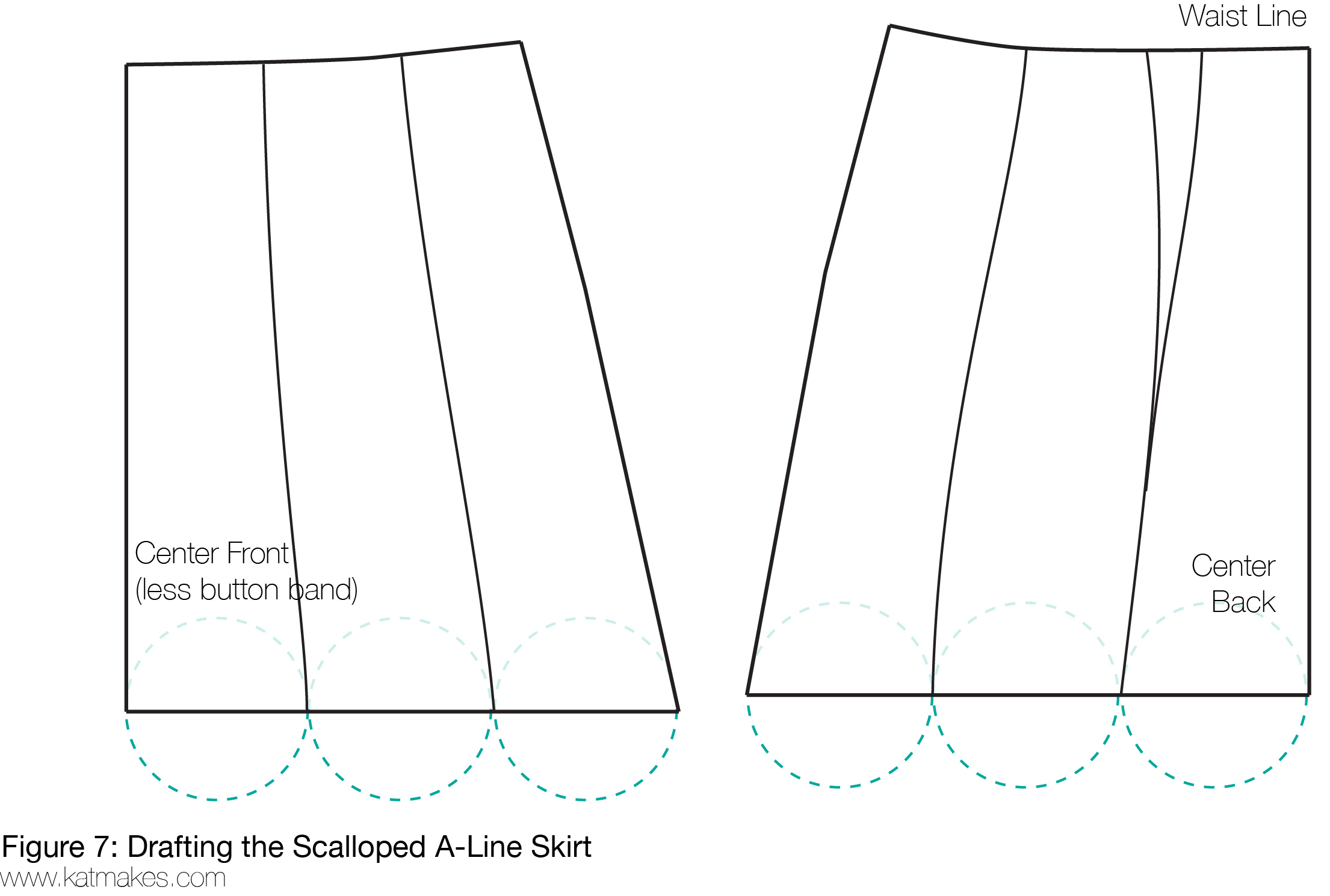 scalloped-skirt make scallops.jpg