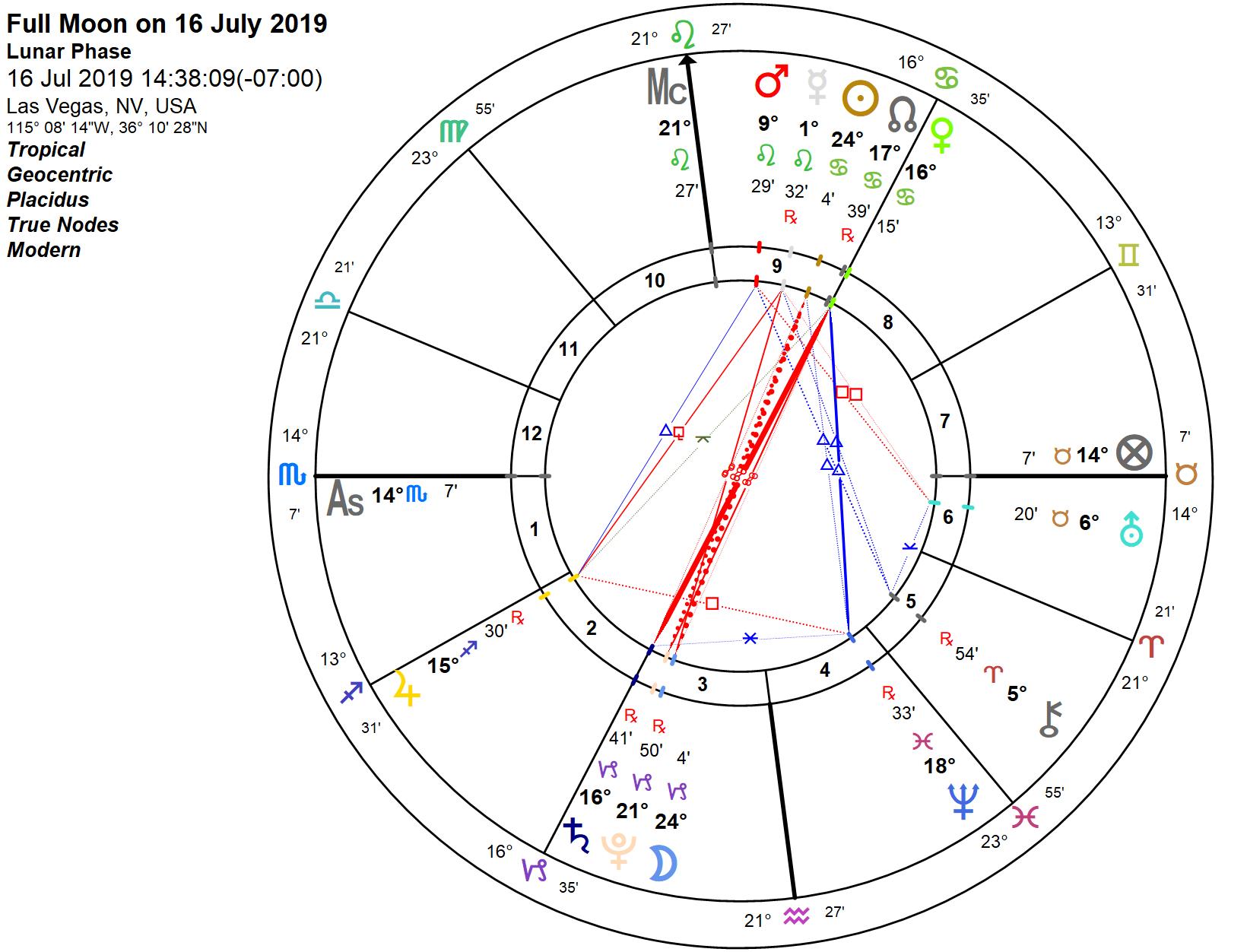 Lunar Eclipse 2019.png