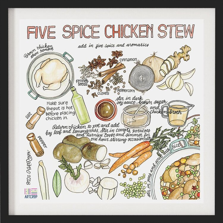 Xee Reiter's 2018 CSA Share artwork featured an original recipe painted in watercolor, and inspired by her roots in gardening, farming, and cooking from childhood to now.