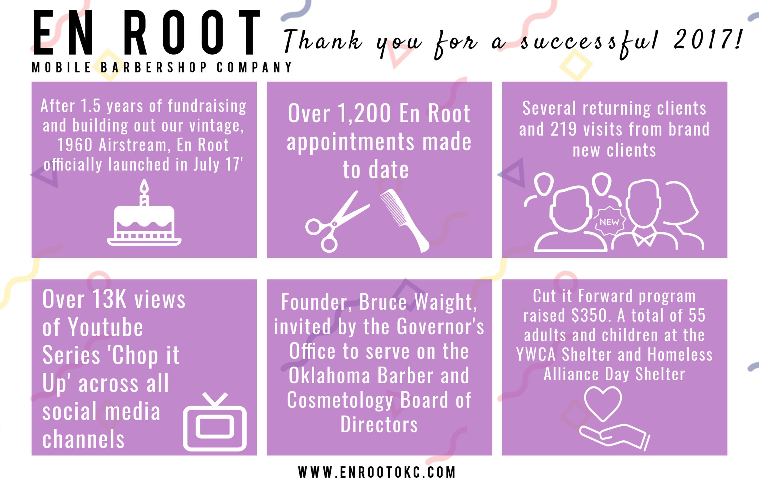 En Root EOY Report 17.png