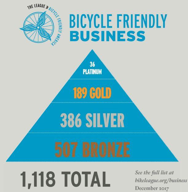 Bike Friendly Business.JPG