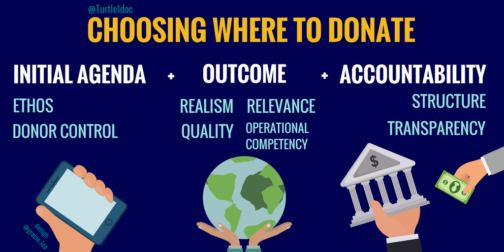 Choosing where to donate.png