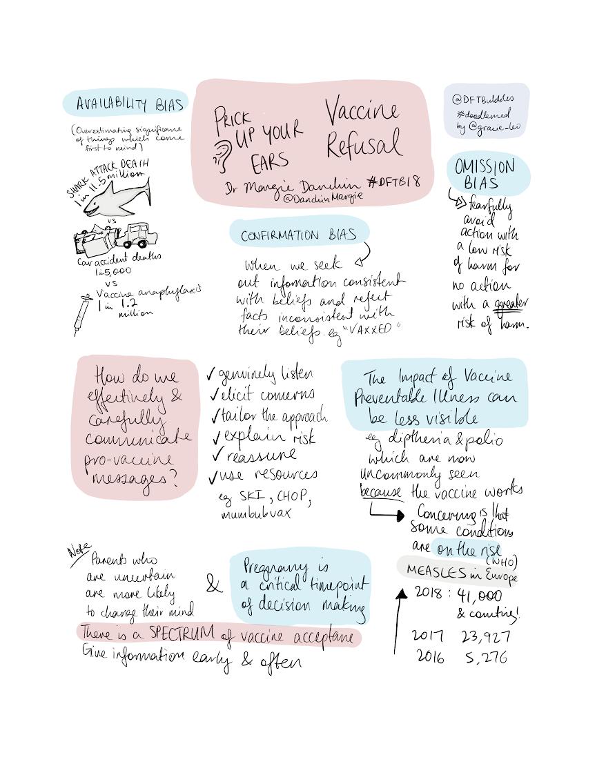 Dftb18_doodle_keynote1_margiedanchin_gracel(revised).png