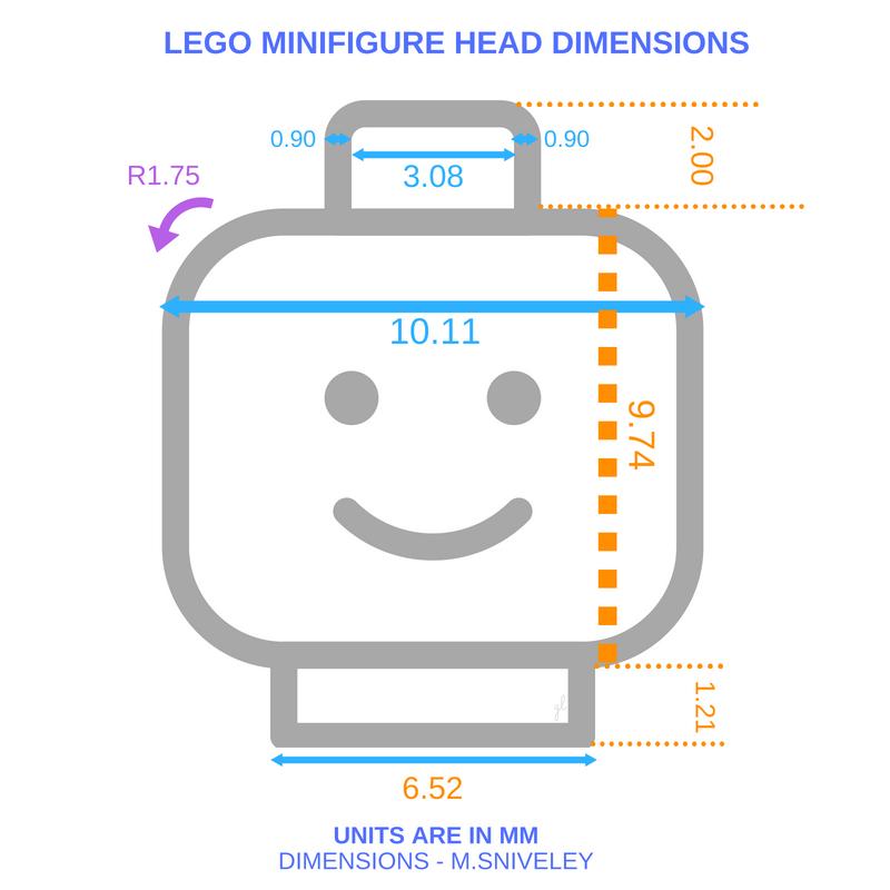 Legodimensions_col_v2.png