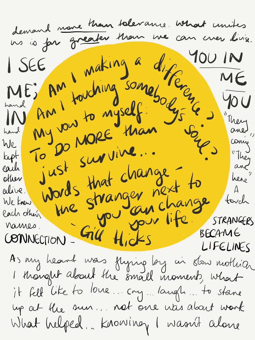 Am I making a difference? Words that Change - Gill Hicks