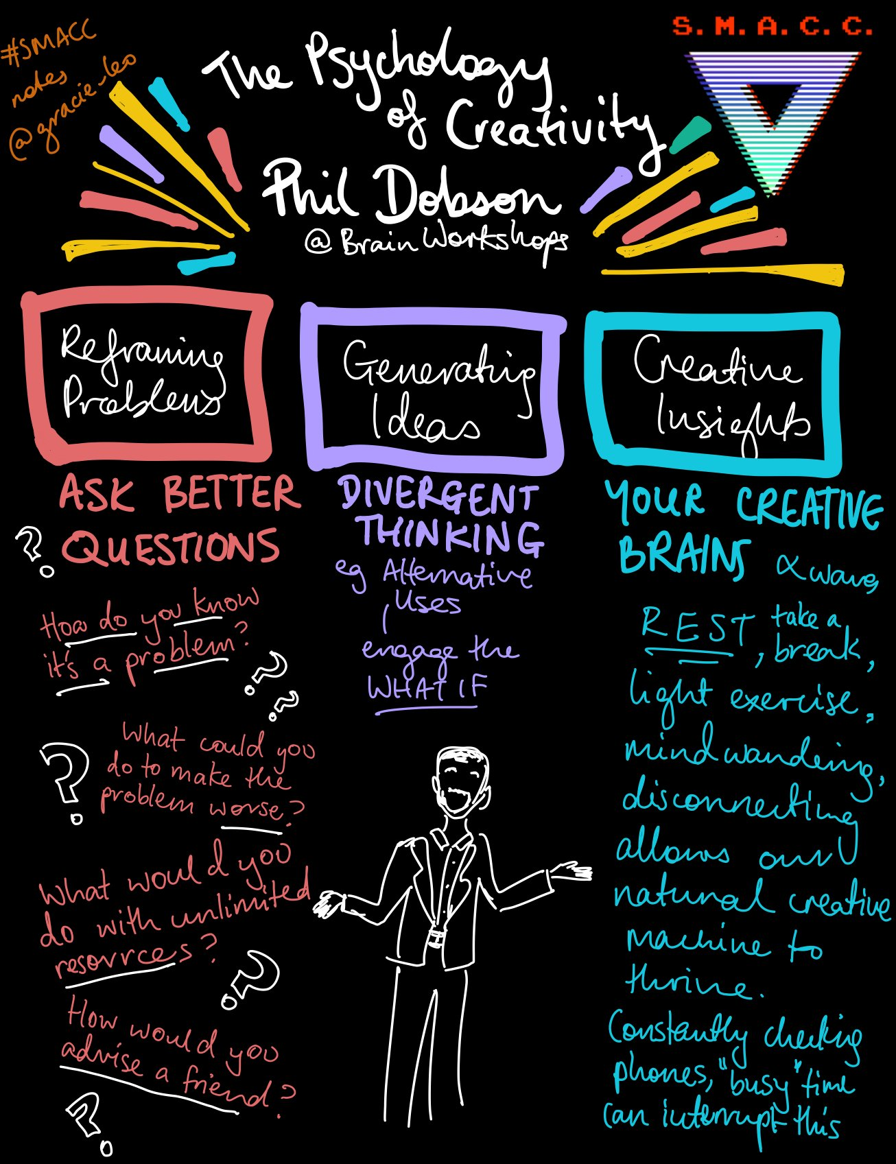 The Psychology of Creativity with Phil Dobson