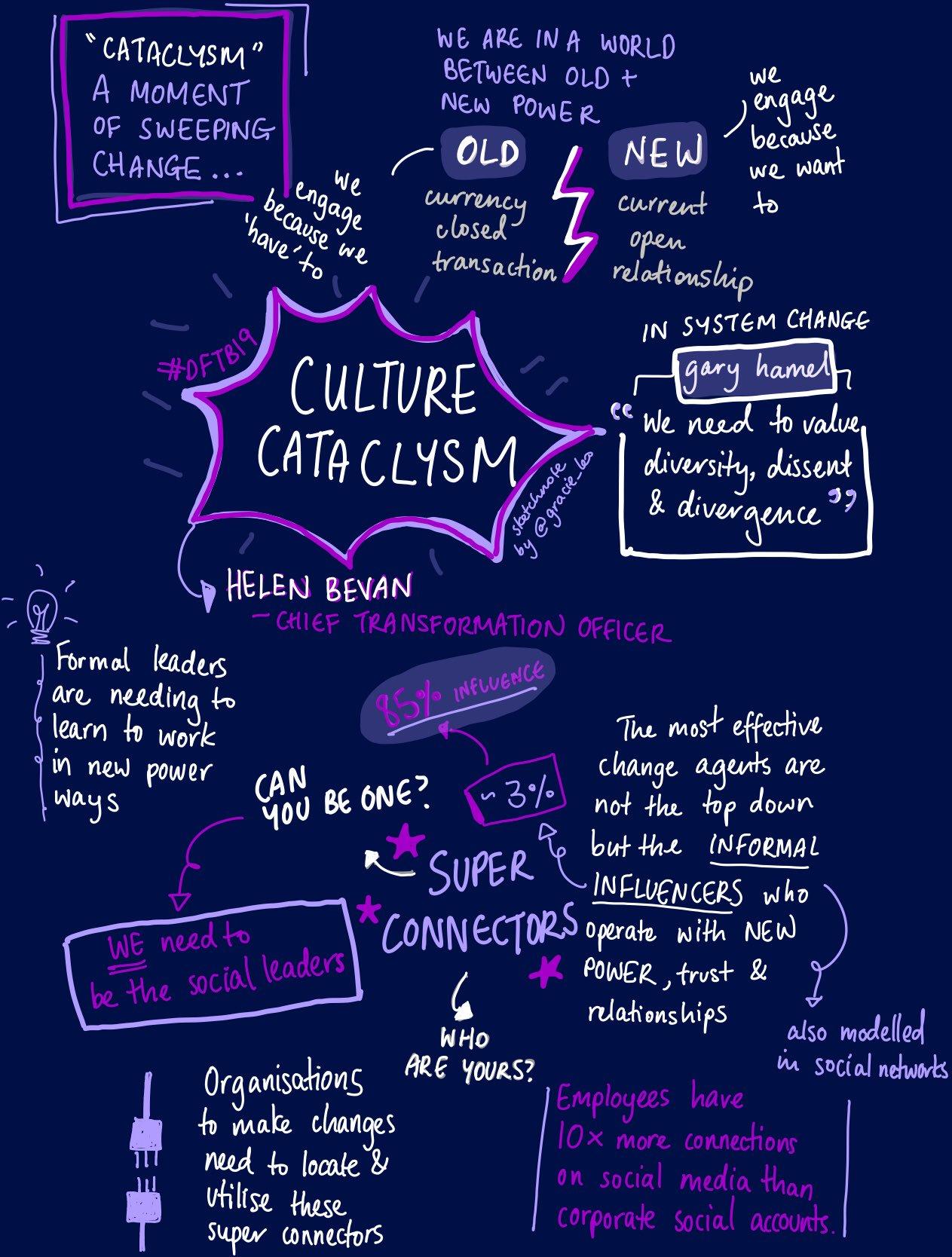 Culture Cataclysm - Helen Bevan at DFTB19 Sketchnote