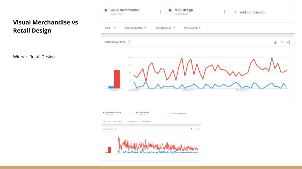 Retail vs VM.jpg