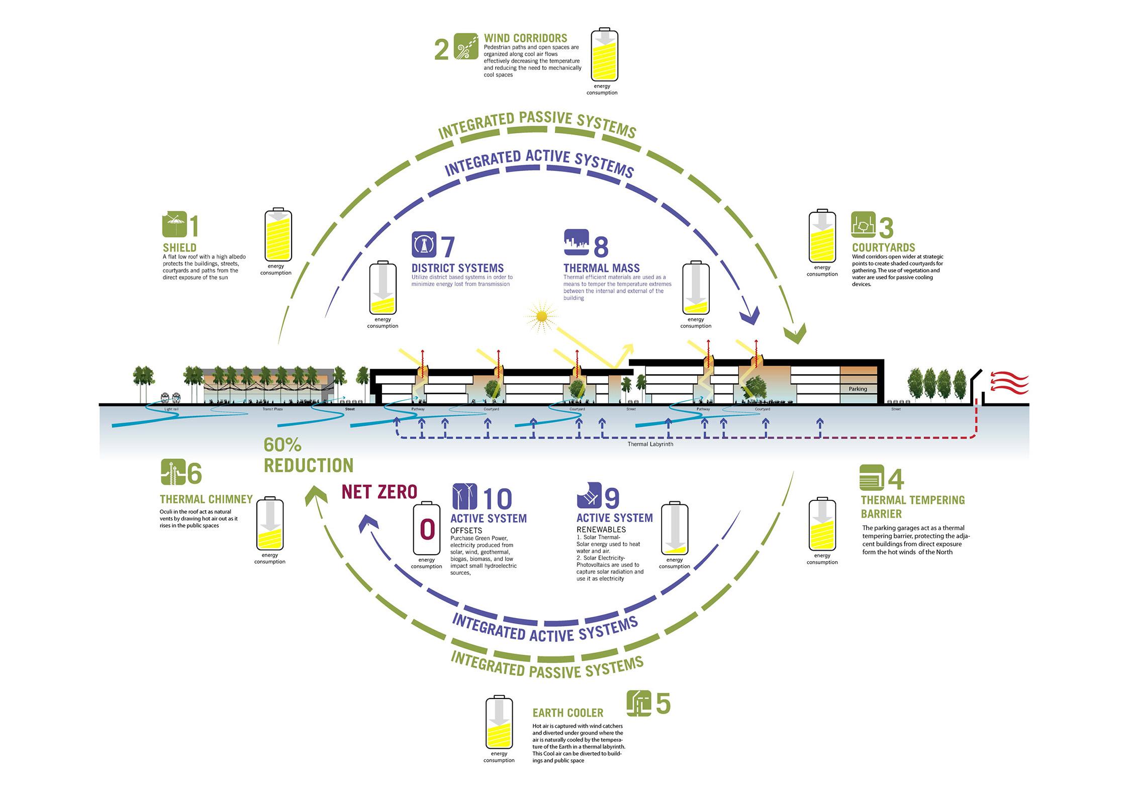 sustainable diagram.jpg