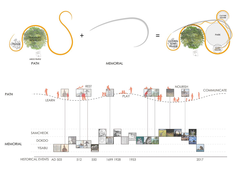 diagramrev.jpg