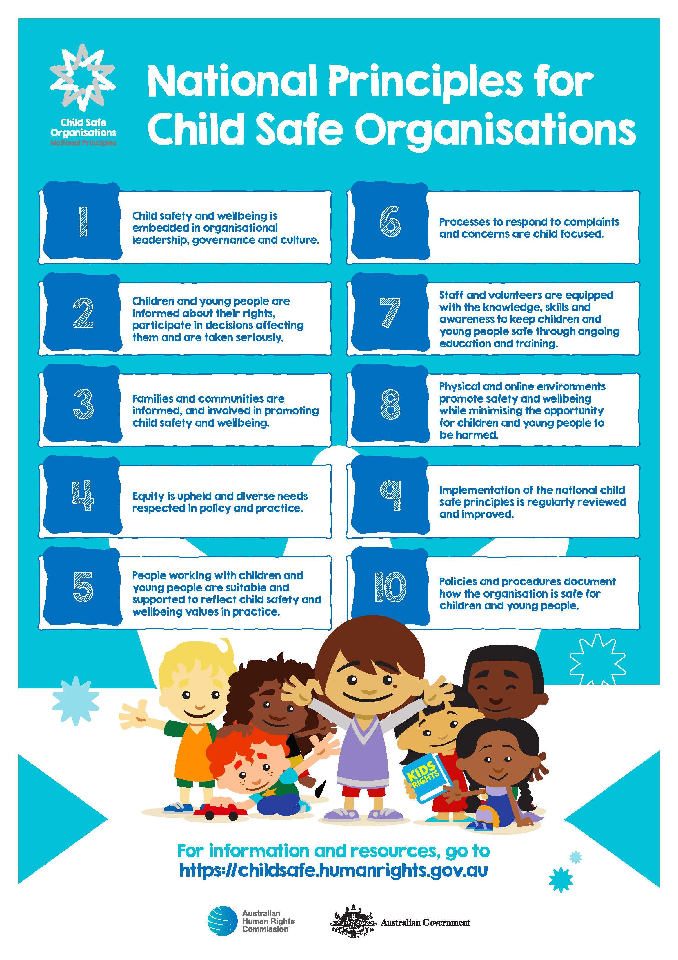 Poster National Principles for CSO[1].jpg