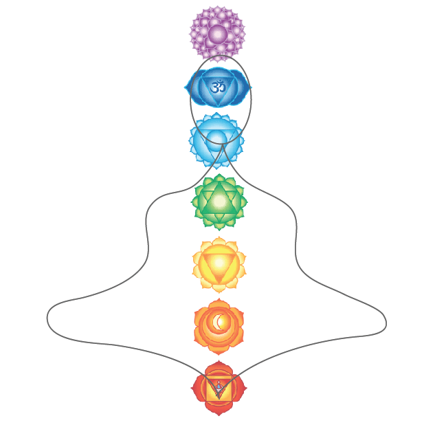 kloud12-chakra-system-sketch.png