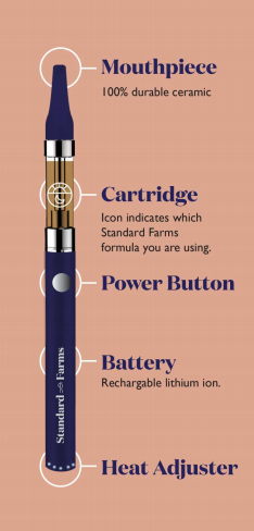 TO USE : Simply inhale from the mouthpiece end of the pen for 2-3 seconds.