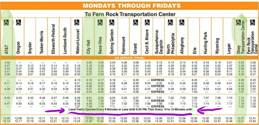 BSL Schedule