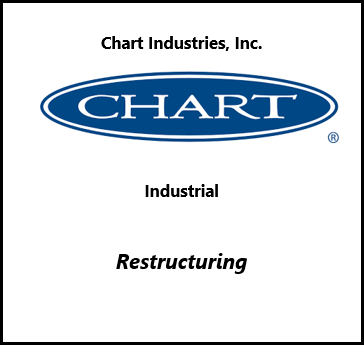 Chart Industries.png
