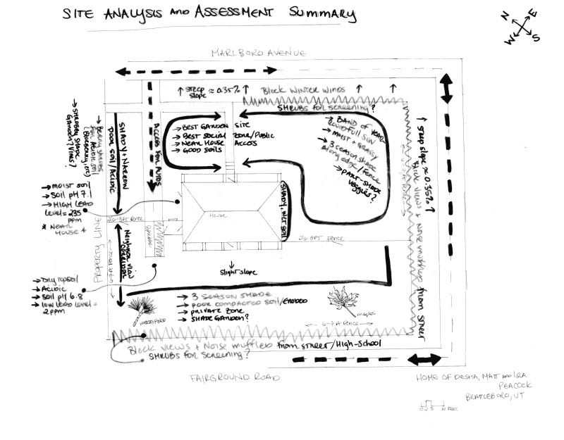 site a&a summary map.png