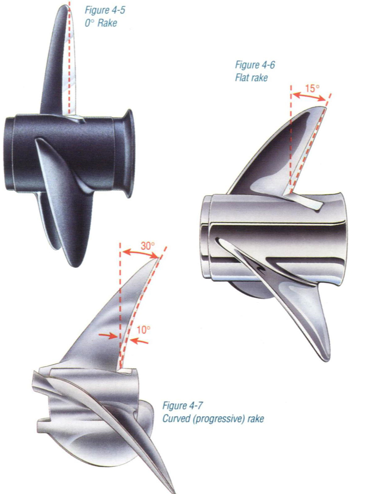 Rake - The rake is a critical factor in how your prop performs, particularly in providing lift.