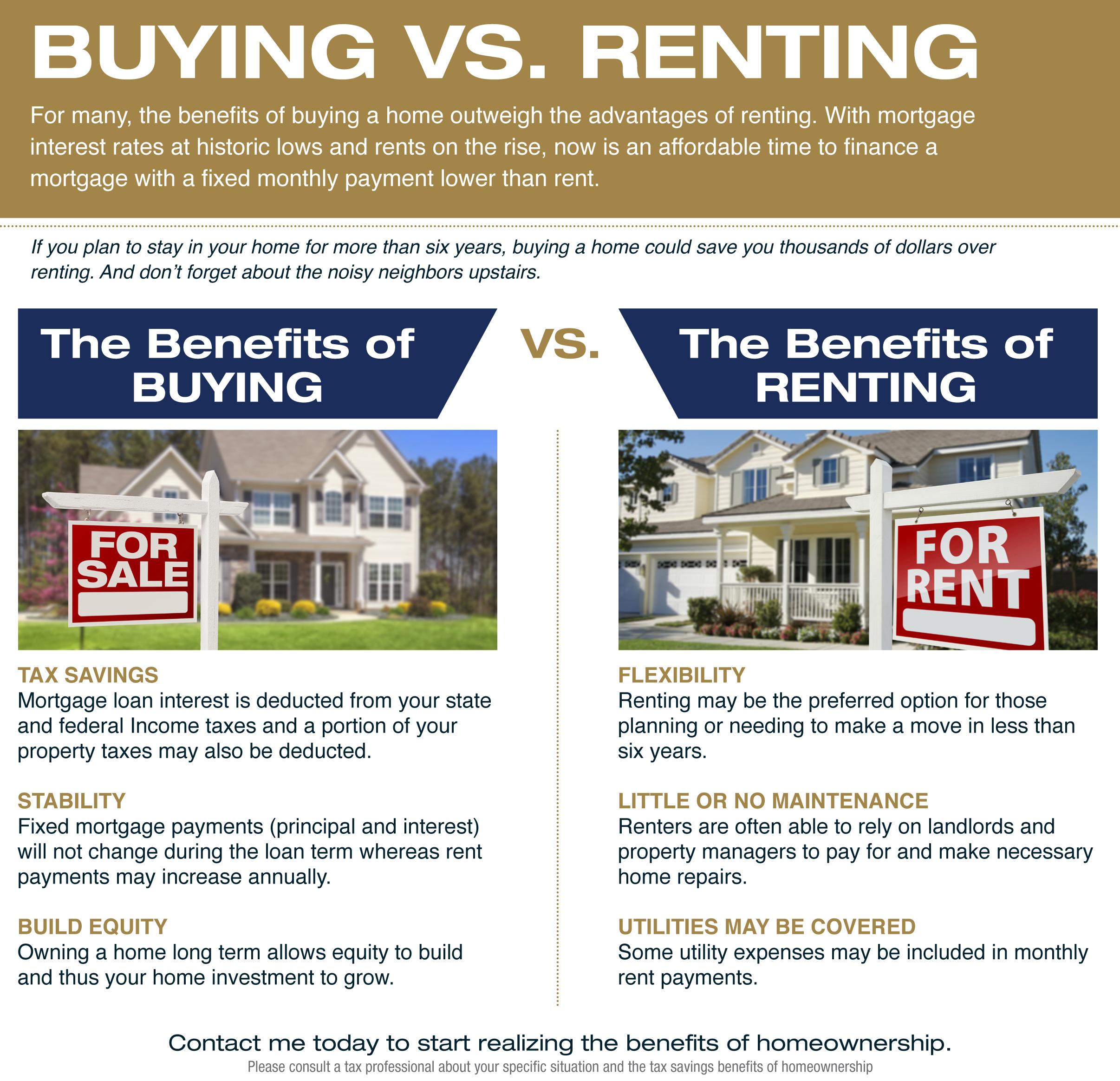 Buying vs Renting.jpg