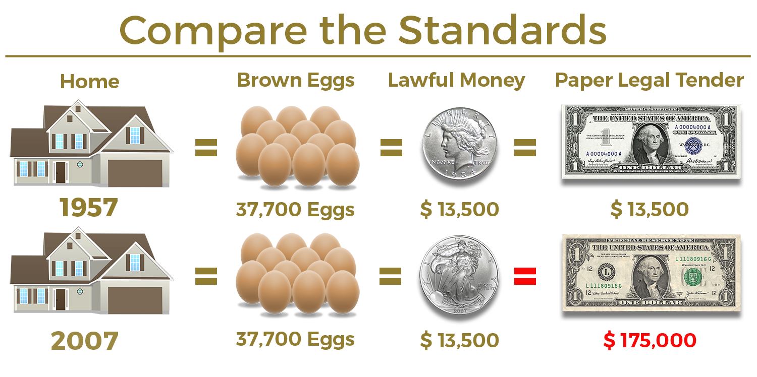 Equal Value Eggs and Realestate_B.png