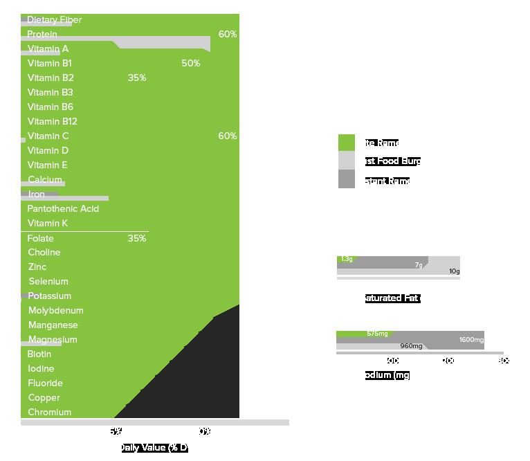 ComparativeGraph-MergedLayers-TransparentWhite.png
