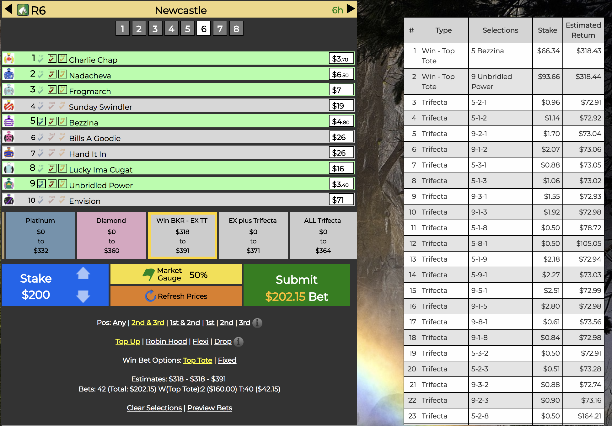 Newcastle R6  - Two selections #5 #9 from 1 2 3 8 for $200 Win / Ex / TT Custom Level.  These two look great chances here, although I note there's been some market movement in the hour since I took this screen shot.  Result: 7-2-3. No good for us here, although our two main selections looked good into the straight.  Outlay: $202.15. Return: NIL. Loss: $202.15.