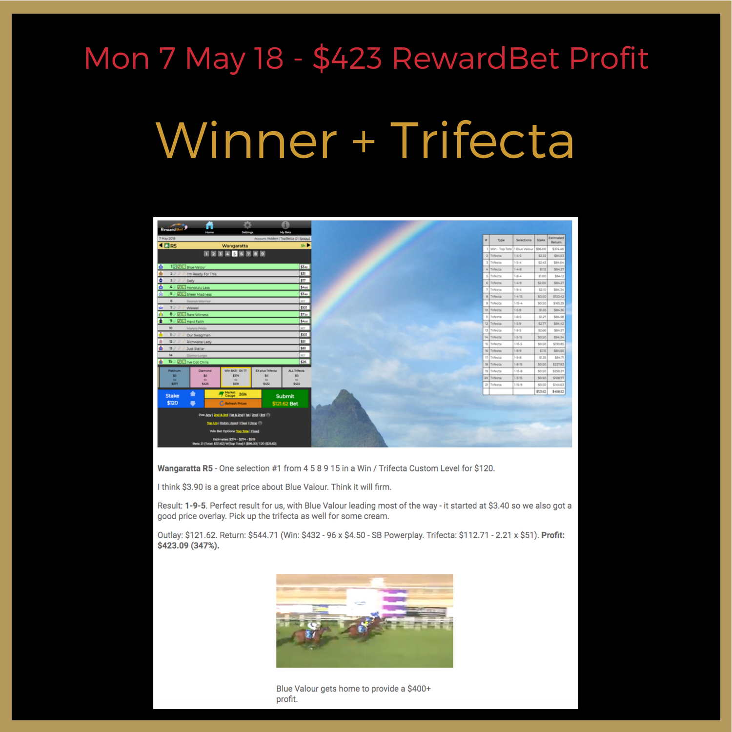 A Monday that keeps delivering. Besides our $23 winner (above) we hit this great winning RewardBet result.