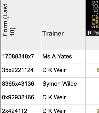 "Add the Dynamic Odds Column ""Form (Last 10) by going to My Dashboard - Column Layouts - Runner Info - and choose the Form (Last 10) column."