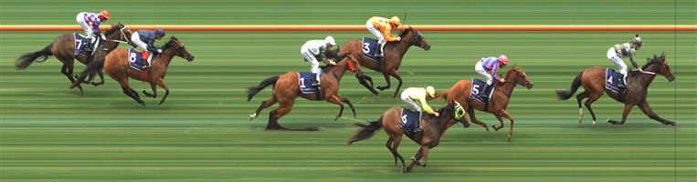 🏆🏆🏆🏆🏆 Flemington Race 1 No.4 Yes Yes Yes @ $3.30 (1.5 UNITS WIN)   Result: 1st  at SP $4.80, Best Tote $3.70, Betfair $6.13. Took a seat behind them and made its move with about 600m to go, took the lead at the 400m and won well on the line with a decent margin to 2nd. Outcome +4.95 Units