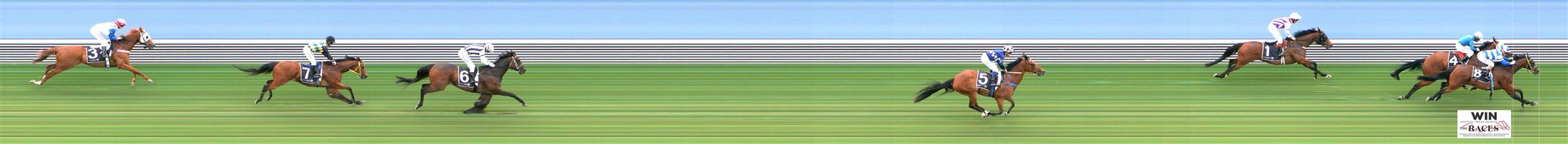 Gawler Race 1 No.5 Perfect Rhyme @ $3.80 (1.5 UNITS WIN)   Result: 4th  at SP $3.80. After settling in 2nd was off the bit and chasing before the turn and winning hopes lost soon after. Outcome -1.50 Units.