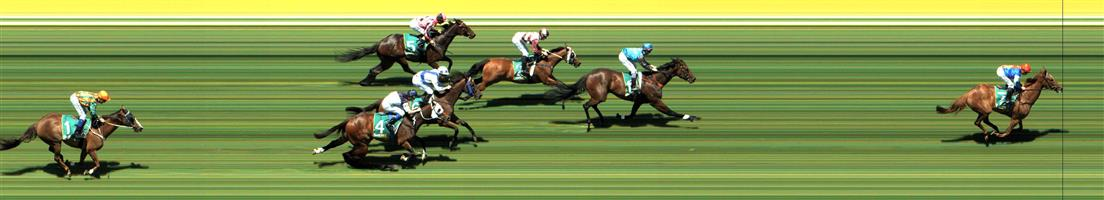 🏆🏆🏆🏆🏆🏆 Geelong Race 4 No.7 Mosh Music @ $5.50 (1.12 UNITS WIN)   Result :  1st  at SP $7.50, Best Tote $8.10, Betfair $8.93. Coming from the tail of the field, joined in the race nicely and really exploded away in the final 250m or so to win easily along way out from home. Outcome +6.16 Units