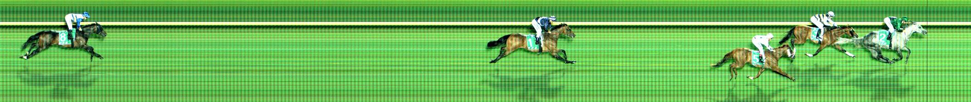 Cranbourne Race 6 No.3 San Remo @ $2 (1.5 UNITS WIN)   Result : 2nd at SP $1.80. Lead until 500m out when overtaken by the eventual winner, Benall ($4.60 SP), but San Remo kept to its task in the straight to finish 2nd by a length. Outcome -1.50 Units.